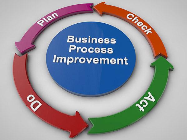 اتوماسیون فرآیند کسب و کار (BPA) و بهبود فرایند کسب و کار (BPI)