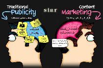 11 روش برای بهبود بازاریابی محتوایی