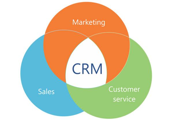 CRM و رابطه آن با بازاریابی