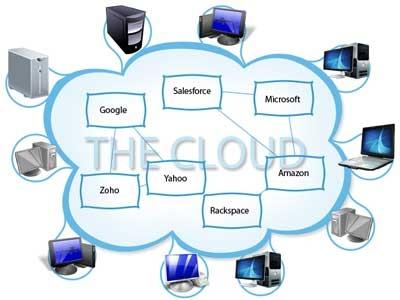 پیوند ابری شرکت های ماکروسافت و ادوبی