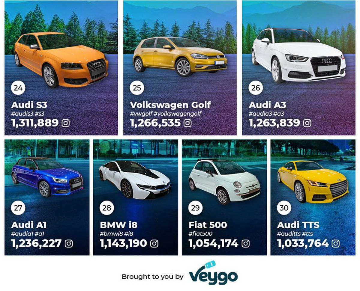 لیست خودروهای محبوب در اینستاگرام